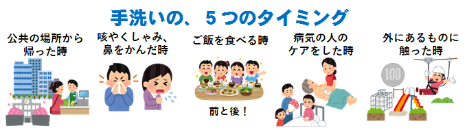 手洗いの、5つのタイミング